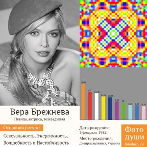 Коллаж с фото души Вера Брежнева