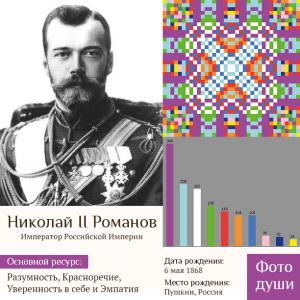 Фото души Николай II Романов
