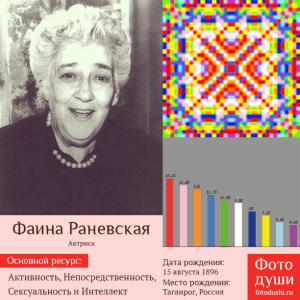 Коллаж с фото души Фаина Раневская