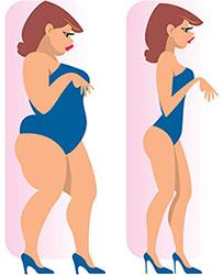 похудение,сбросить лишний вес