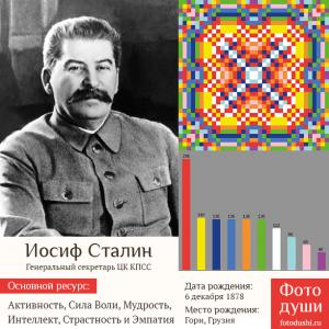 Фото души Иосиф Сталин