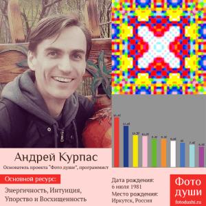 kollazh-foto-dushi-andrey-kurpas