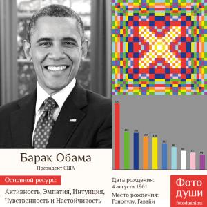 Коллаж с фото души Барак Обама