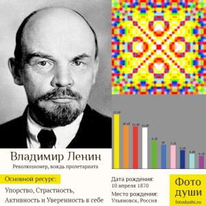 Коллаж с фото души Владимир Ленин