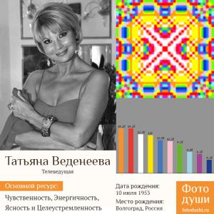 Коллаж с фото души Татьяна Веденеева