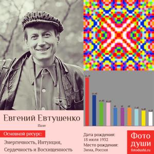 Коллаж с фото души Евгений Евтушенко