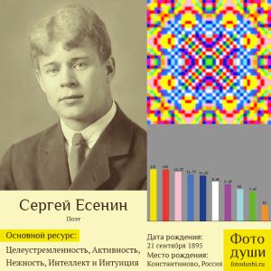 Коллаж с фото души Сергей Есенин
