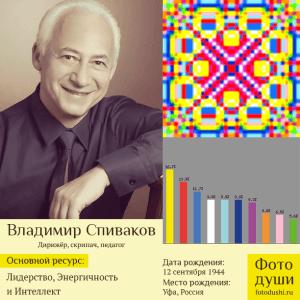 Коллаж с фото души Владимир Спиваков