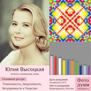 Коллаж с фото души Юлия Высоцкая
