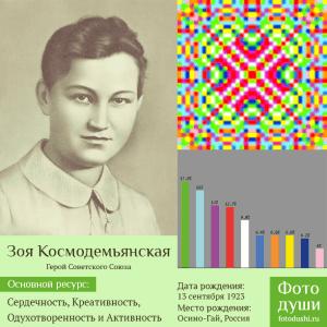 Коллаж с фото души Зоя Космодемьянская