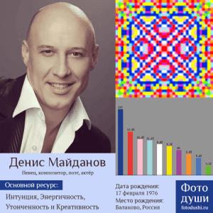 Коллаж с фото души Денис Майданов