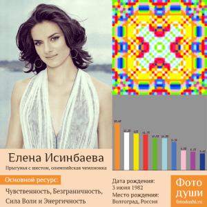 Коллаж с фото души Елена Исинбаева