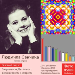 Коллаж с фото души Людмила Сенчина