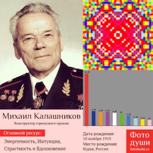 Коллаж с фото души Михаил Калашников