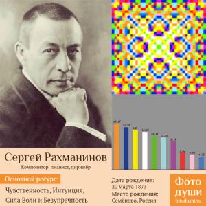 Коллаж с фото души Сергей Рахманинов
