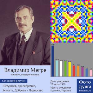 Коллаж с фото души Владимир Мегре