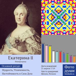 Коллаж с фото души Екатерина II