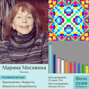 Коллаж с фото души Марина Москвина