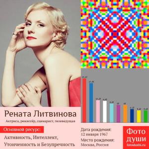 Коллаж с фото души Рената Литвинова