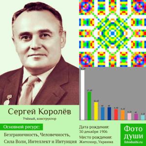 Коллаж с фото души Сергей Королев