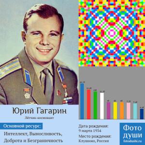 Коллаж с фото души Юрий Гагарин