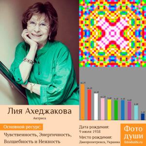 kollazh-foto-dushi-lia-ahedzhakova-1