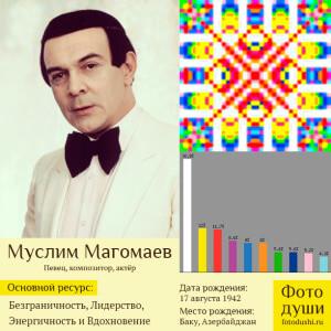 Коллаж с фото души Муслим Магомаев