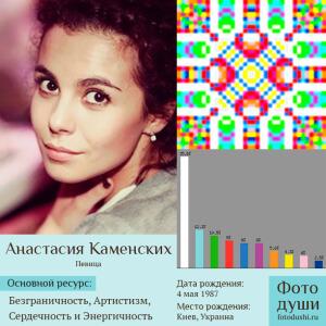 Коллаж с фото души Анастасия Каменских