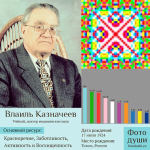 Коллаж с фото души Влаиль Казначеев