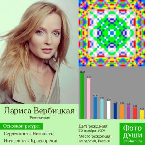 Коллаж с фото души Лариса Вербицкая