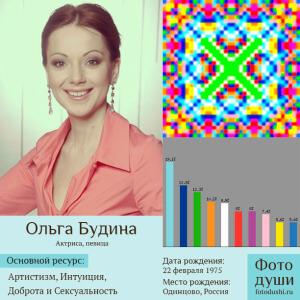 Коллаж с фото души Ольга Будина