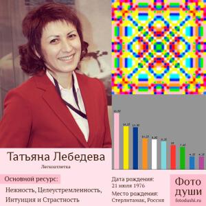 Коллаж с фото души Татьяна Лебедева