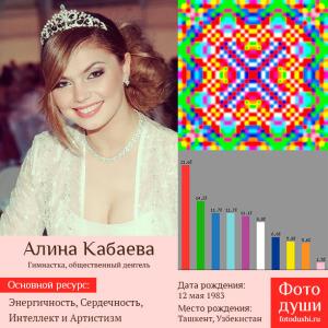 Коллаж с фото души Алина Кабаева