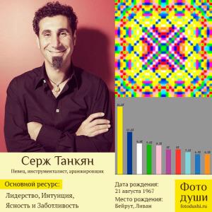 Коллаж с фото души Серж Танкян
