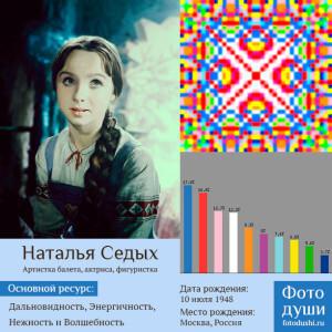 Коллаж с фото души Наталья Седых