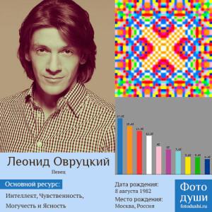 Коллаж с фото души Леонид Овруцкий