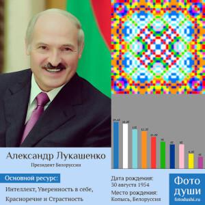 Коллаж с фото души Александр Лукашенко