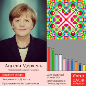 Коллаж с фото души Ангела Меркель