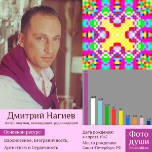 Коллаж с фото души Дмитрий Нагиев