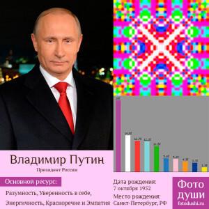 Коллаж с фото души Владимир Путин