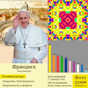Коллаж с фото души Папа Римский Франциск