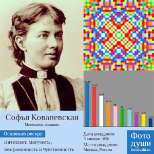 Коллаж с фото души Софья Ковалевская