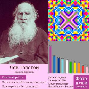 Коллаж с фото души Лев Толстой