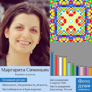 Коллаж с фото души Маргарита Симоньян