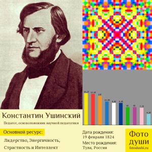 Коллаж с фото души Константин Ушинский