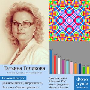 Коллаж с фото души Татьяна Голикова