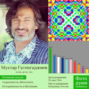 Коллаж с фото души Мухтар Гусенгаджиев
