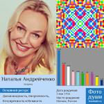 Коллаж с фото души Наталья Андрейченко