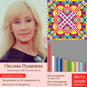 Коллаж с фото души Оксана Пушкина