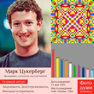 Коллаж с фото души Марк Цукерберг